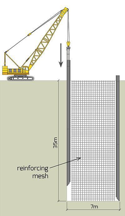 diaphragm walls constructing